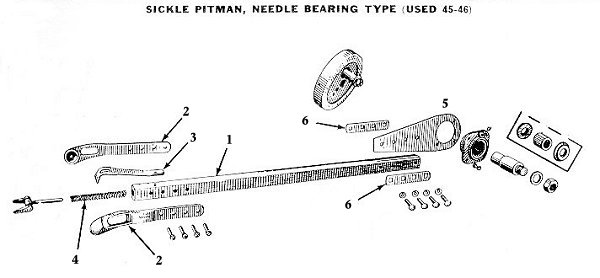 Pitman on Connecting Rod Length