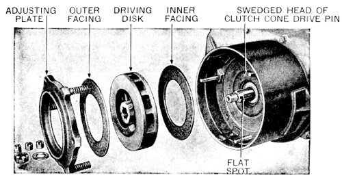 John Deere 4020 Clutch Replacement Diagram : Meli s tips the clutch